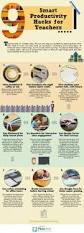 Coffee Hacks by 9 Smart Productivity Hacks For Teachers Infographic E Learning