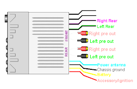 factory car stereo wiring diagrams factory radio wire diagram