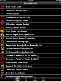 lexus warning lights symbols 100 reviews car dashboard symbols isuzu on www margojoyo com