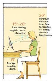 Height Of Average Desk 64 Important Numbers Every Homeowner Should Know Productivity