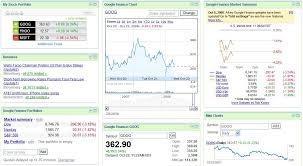 Financial Dashboard Template For Excel by Finance Dashboard Gadgets