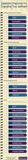 best 25 first home checklist ideas on pinterest first home new