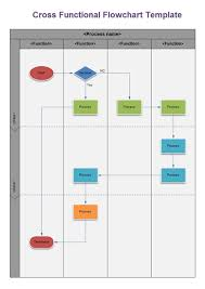 Swimlane Flowchart And Cross Functional Flowchart Exles Swimlane Exles