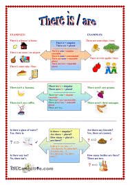 there is are food free esl worksheets 6th grade english