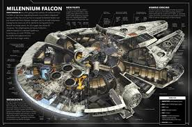 star wars the force awakens incredible cross sections jason fry