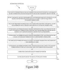 patent us8463741 digital pathology system google patents
