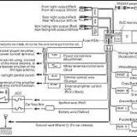 wiring diagram for kenwood kvt 512 yondo tech