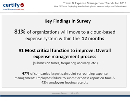 Cloud Based Expense Reporting by Travel Expense Management Trends For 2013