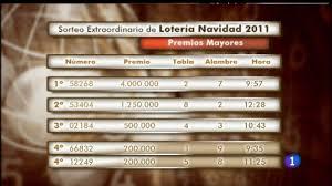 Los N 250 Meros Para Las Mejores Loter 237 As Gana En La Loter 237 A - especial informativo sorteo de la lotería de navidad 2011 quinta