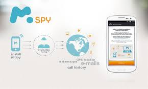 free apk free mspy phone tracking and apk for android getjar
