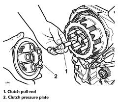installed clutch cover wrong need help triumph675 net forums