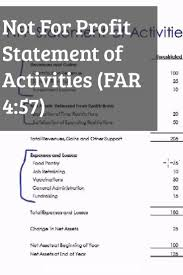 32 best far study group cpa exam images on pinterest cpa exam