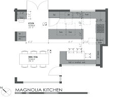 space around kitchen island how much space is required for a kitchen island quora intended