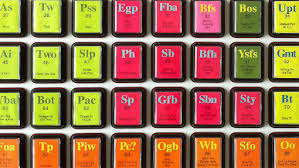 Periodic Table Project Ideas Clay Project Periodic Table Of Swearing Modern Toss Period