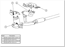 upper lambda o2 sensor replacement p1647 jaguar forums