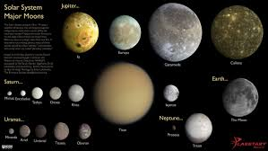 the solar system s major moons the planetary society