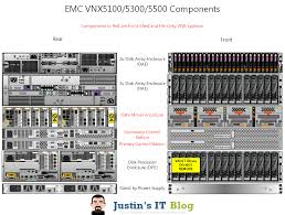 anatomy of an emc vnx array justin u0027s it blog