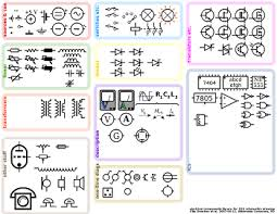 electrical schematic symbols study com