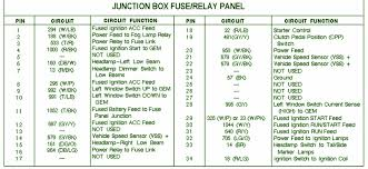 1997 ford f150 fuse panel diagram 1997 ford f150 fuse box diagram