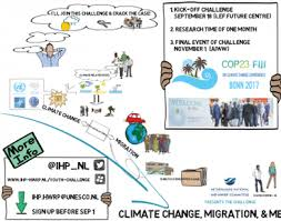 Challenge Explained Youth Challenge Climate Change Migration Me Wfwp