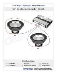 4 ohm dual voice coil subwoofer wiring diagram kwikpik me