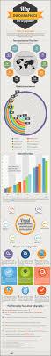 cancer graph infographics graphs net 16 best digital life infographics images on pinterest info
