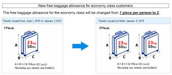 Checked Bag Fee United 19 United Checked Bag Fee Stop Checking Bags To Stop Paying