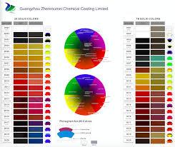 china car paints metallic auto paint car epoxy primer supplier u0026