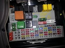 opel zafira fuse box diagram diagram wiring diagrams for diy car