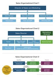 Marketing Coordinator Job Description Resume by Marketing Coordinator Responsibilities Job Description Youtuf Com