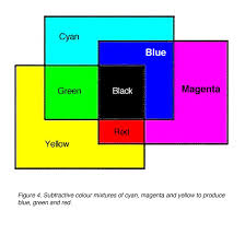 color perception michael kalloniatis charles luu u2013 webvision