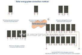 aliexpress com buy 6 inch 2200w deep well solar water pump
