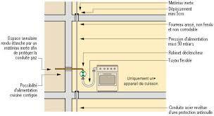 norme gaz cuisine définition générale habitat collectif chaufferies p 85 kw