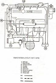 1972 bmw 2002 wiring diagram schematic 1976 bmw 2002 wiring