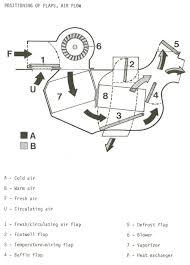 auto ac flow diagram auto ac system u2022 arjmand co