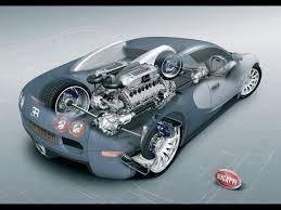 Bugatti Starting Price Bugatti Veyron Racingcarsforthestreet