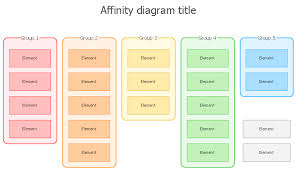 Affinity Diagram Template Free diagram