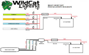 installing led lights on boat automotive wiring diagram inspirating of wiring diagram for led