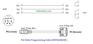 tự chế cáp lập trình plc delta dvpacab230 unlock password