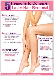 brazilian laser hair removal pictures 8 best laser hair removal in bangalore images on pinterest best