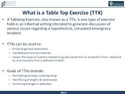 incident command table top exercises blackout table top exercise ppt video online download