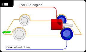 file automotive diagrams 04 en png wikimedia commons