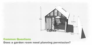 do i need planning permission for a garden room the garden room