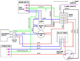 images about auto manual parts wiring diagram on pinterest