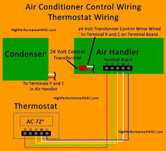air conditioner thermostat wiring diagram hvac systems
