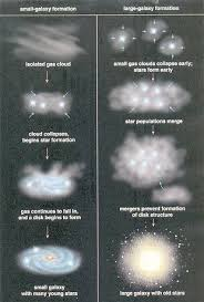 different types of galaxies worksheets pics about space