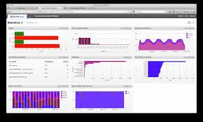 nginx access log analyzer mac os x log parser app sumo logic