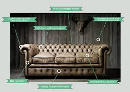 Distressed Leather Chesterfield Sofa The Chesterfield Sofa Updated For 2013 Cozy Stylish Chic