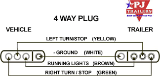 wiring diagram for trailer lights 4 way wiring diagram and schematic