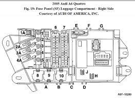 a6 c6 fuse box audi wiring diagrams instruction